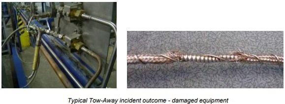 Typical cylinder bundle/pallet tow-away incidents