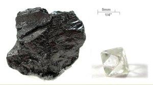 lets learn.. carbonlets learn.. carbon