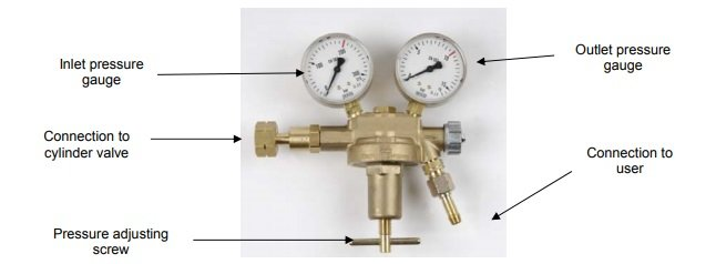 Fires in cylinder regulators in Industrial Oxygen in Service